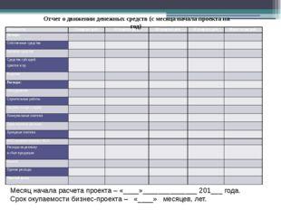 Отчет о движении денежных средств (с месяца начала проекта на год) Месяц нача