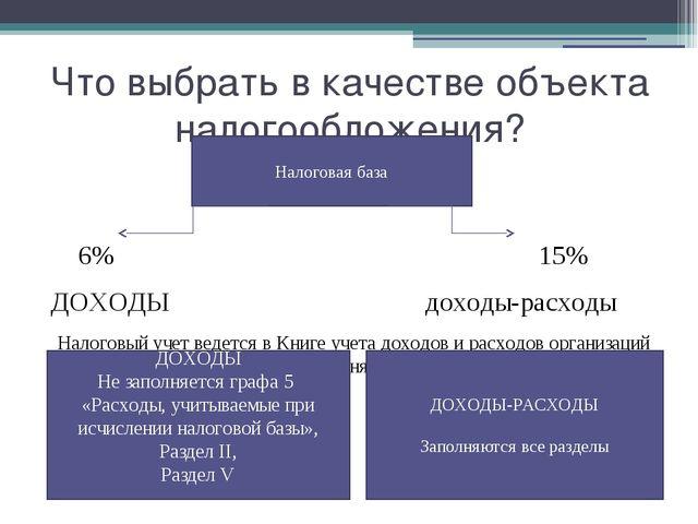 Что выбрать в качестве объекта налогообложения? 6% 15% ДОХОДЫ доходы-расходы...