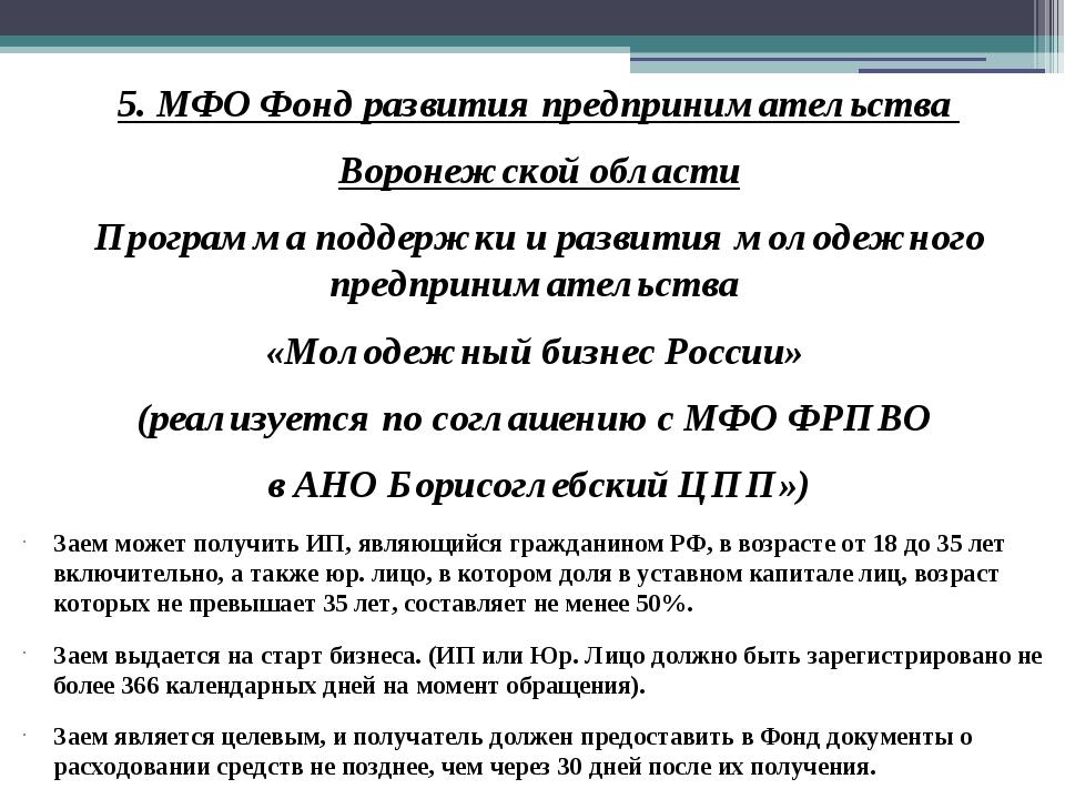 5. МФО Фонд развития предпринимательства Воронежской области Программа поддер...