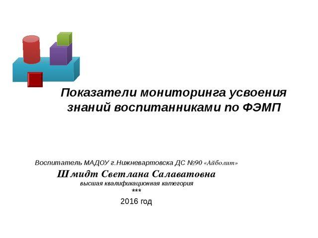 Показатели мониторинга усвоения знаний воспитанниками по ФЭМП Воспитатель МА...