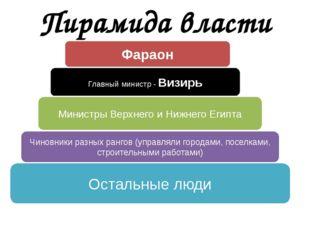 Пирамида власти Фараон Главный министр - Визирь Министры Верхнего и Нижнего Е
