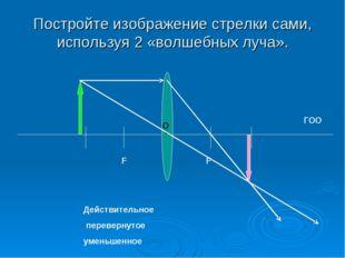 Постройте изображение стрелки сами, используя 2 «волшебных луча». F F ГОО О Д