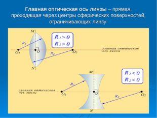 Главная оптическая ось линзы – прямая, проходящая через центры сферических по