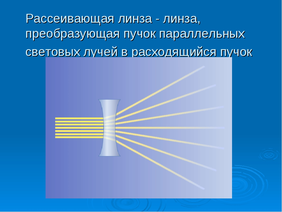 Рассеивающая линза - линза, преобразующая пучок параллельных световых лучей в...