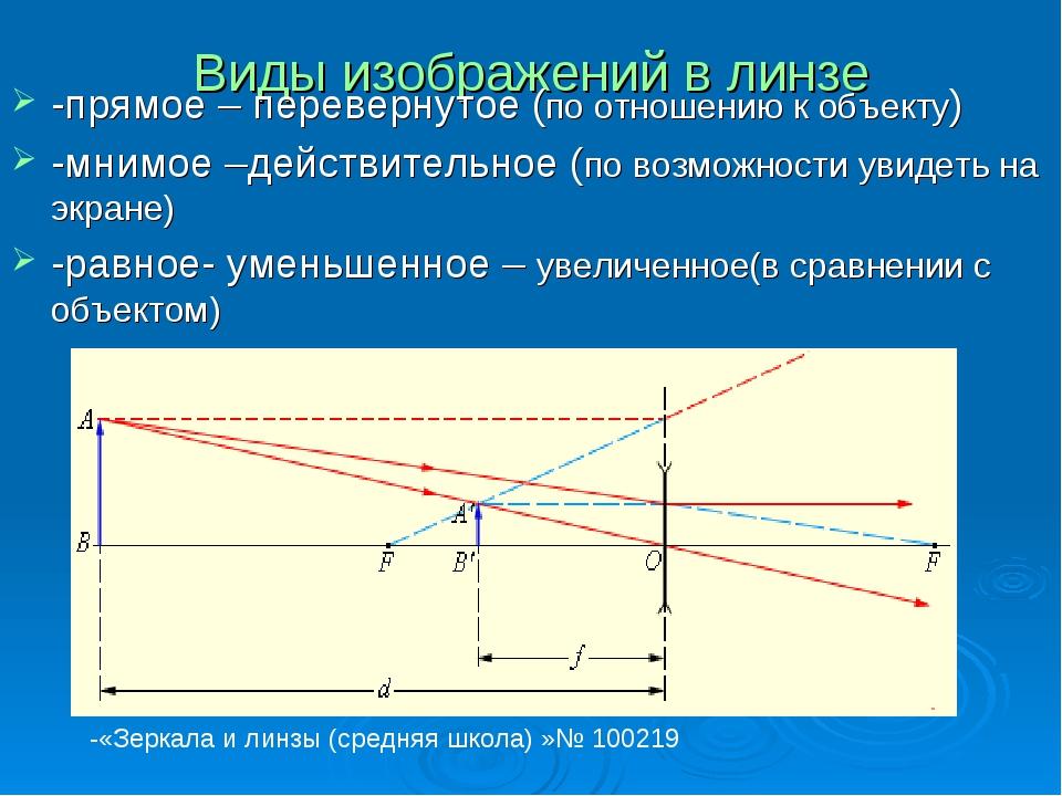 Виды изображений в линзе -прямое – перевернутое (по отношению к объекту) -мни...