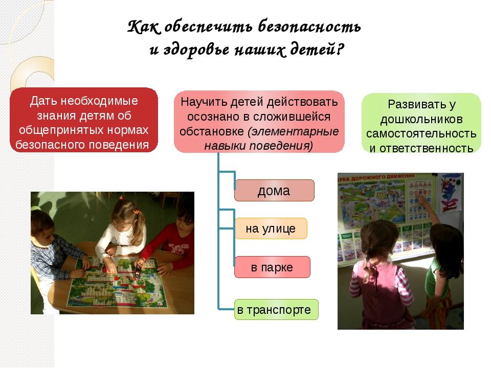 Как обеспечить безопасность и здоровье наших детей? Дать необходимые знания д...