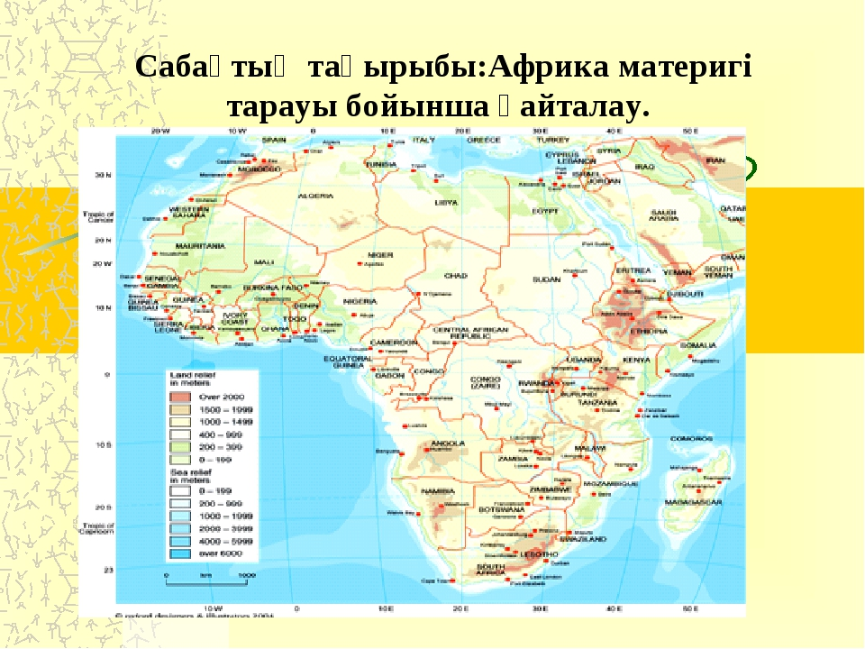 Сабақтың тақырыбы:Африка материгі тарауы бойынша қайталау.