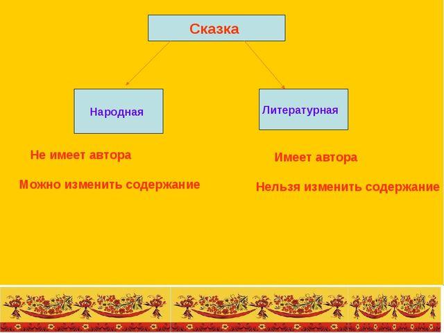 Сказка Народная Литературная Не имеет автора Можно изменить содержание Имеет...