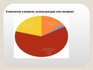 Количество учеников, использующих сеть интернет.