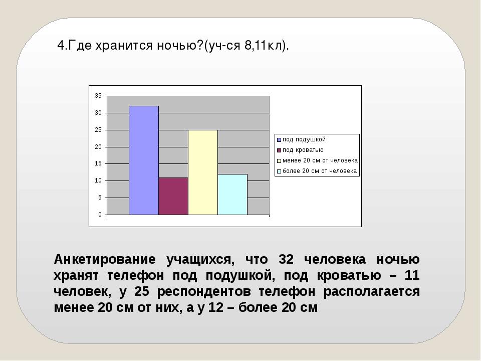 4.Где хранится ночью?(уч-ся 8,11кл). Анкетирование учащихся, что 32 человека...