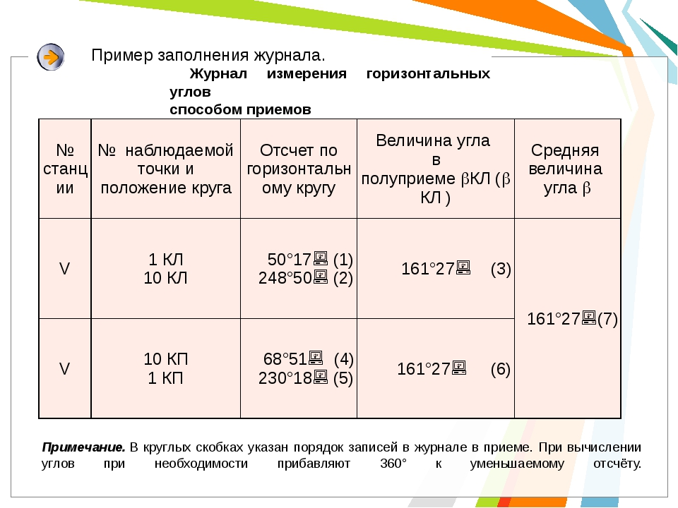 Журнал измерения горизонтальных углов способом приемов  Пример заполнения ж...