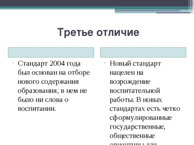 Третье отличие Стандарт 2004 года был основан на отборе нового содержания об...