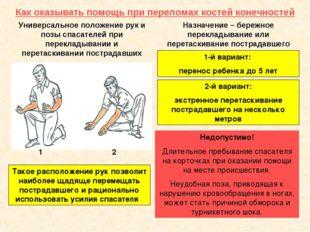 Как оказывать помощь при переломах костей конечностей Универсальное положение