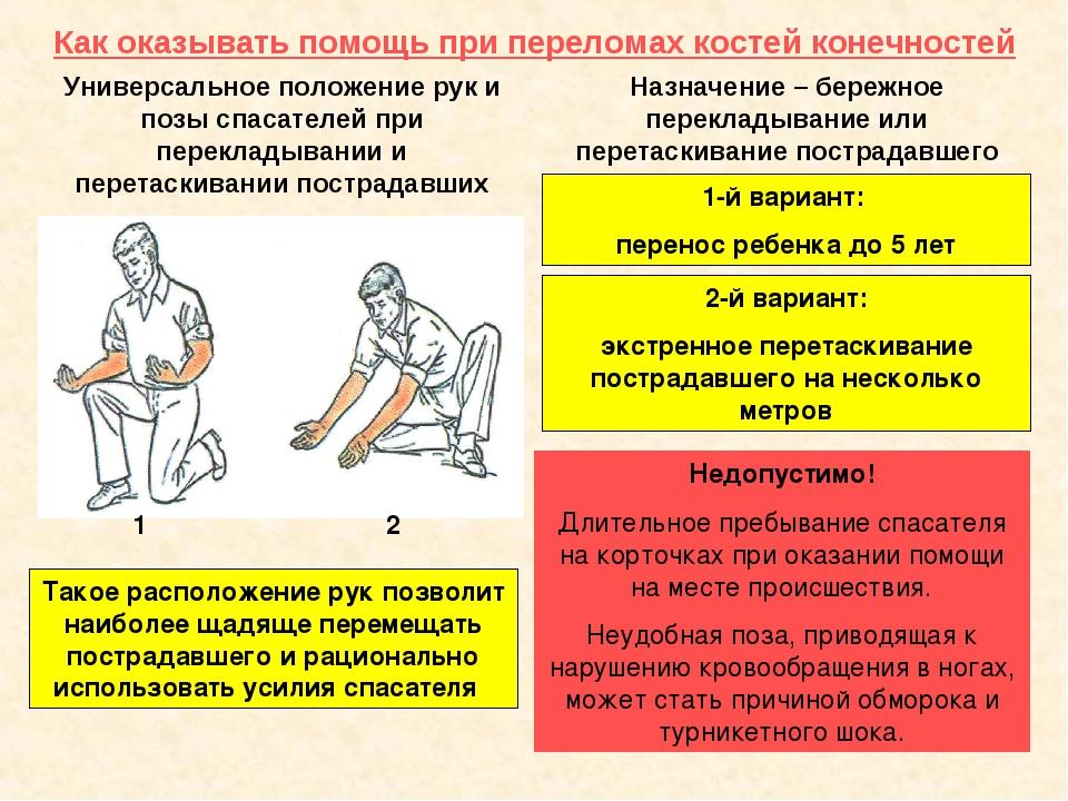 Как оказывать помощь при переломах костей конечностей Универсальное положение...