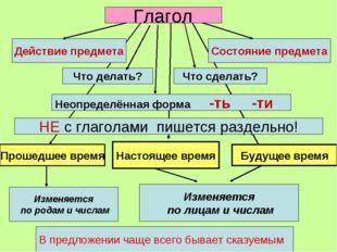 Глагол Действие предмета Что делать? Что сделать? Неопределённая форма -ть -т