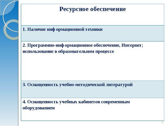 * Ресурсное обеспечение 1. Наличие информационной техники 2. Программно-инфор...