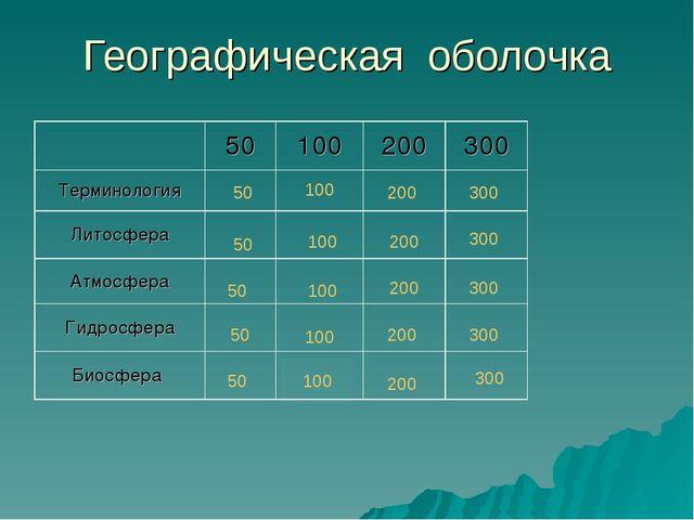 Географическая оболочка 50 100 200 300 50 100 200 300 50 100 200 300 50 100 2...