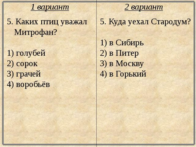 5. Каких птиц уважал Митрофан? 1) голубей 2) сорок 3) грачей 4) воробьёв 5. К...
