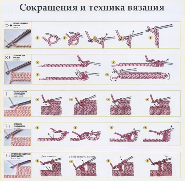 Узор для вязания спицами ветки