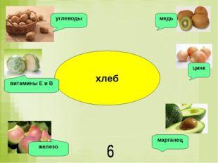 хлеб углеводы железо медь цинк витамины Е и В марганец