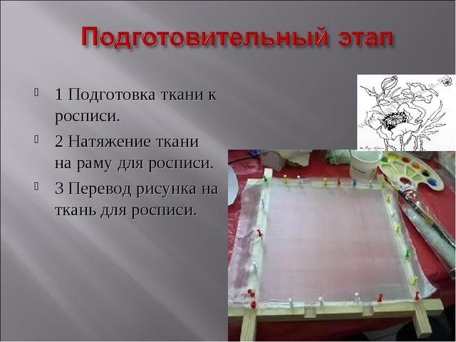 1 Подготовка ткани к росписи. 2 Натяжение ткани на раму для росписи. 3 Перево...