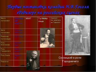 Первые постановки комедии Н.В.Гоголя «Ревизор» на российских сценах Сосницкий