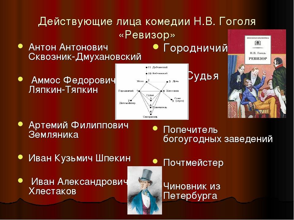 Действующие лица комедии Н.В. Гоголя «Ревизор» Антон Антонович Сквозник-Дмуха...