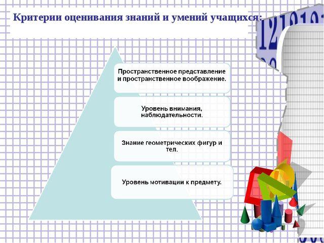 Критерии оценивания знаний и умений учащихся: