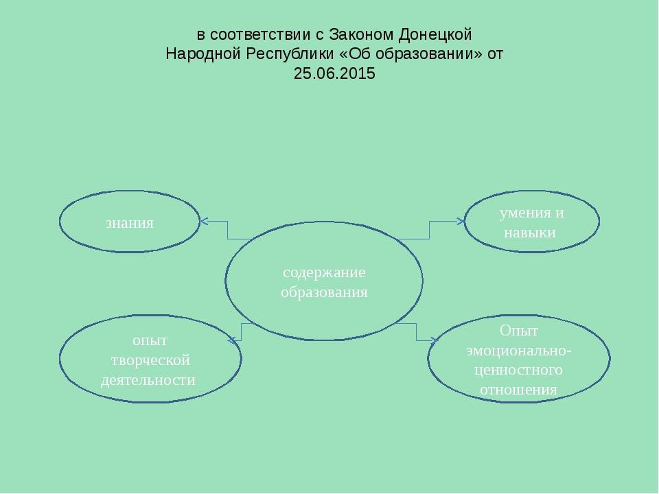 в соответствии с Законом Донецкой Народной Республики «Об образовании» от 25....