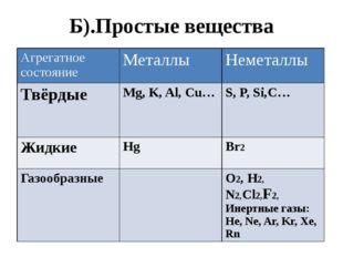 Б).Простые вещества Агрегатное состояние Металлы Неметаллы Твёрдые Mg, K, Al,