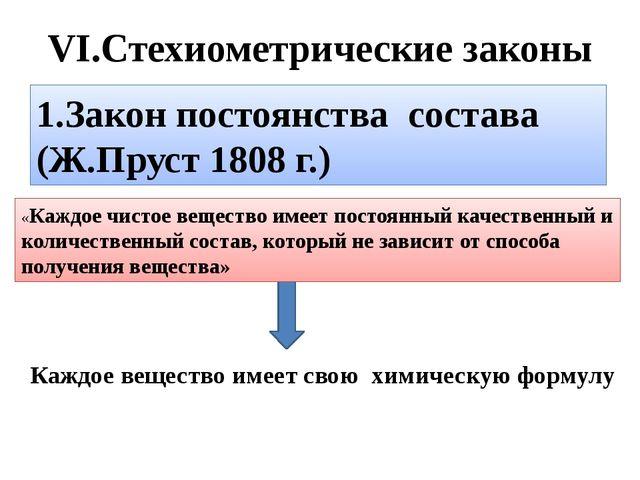 VI.Стехиометрические законы 1.Закон постоянства состава (Ж.Пруст 1808 г.) Каж...