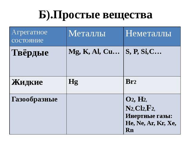Б).Простые вещества Агрегатное состояние Металлы Неметаллы Твёрдые Mg, K, Al,...