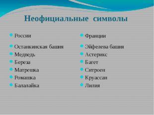 Неофициальные символы России Франции Останкинская башня Медведь Береза Матреш