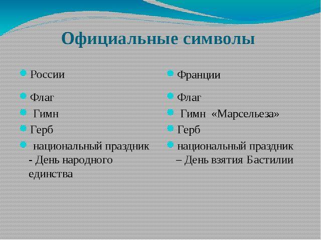 Официальные символы России Франции Флаг Гимн Герб национальный праздник - Ден...