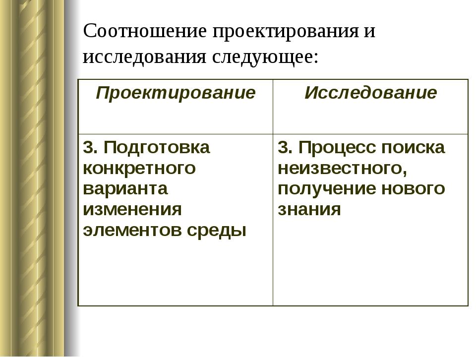 Соотношение проектирования и исследования следующее: