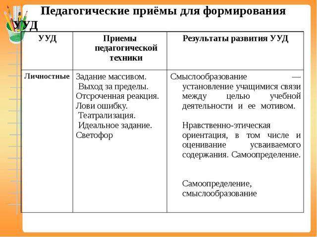 Педагогические приёмы для формирования УУД УУД Приемы педагогической техники...
