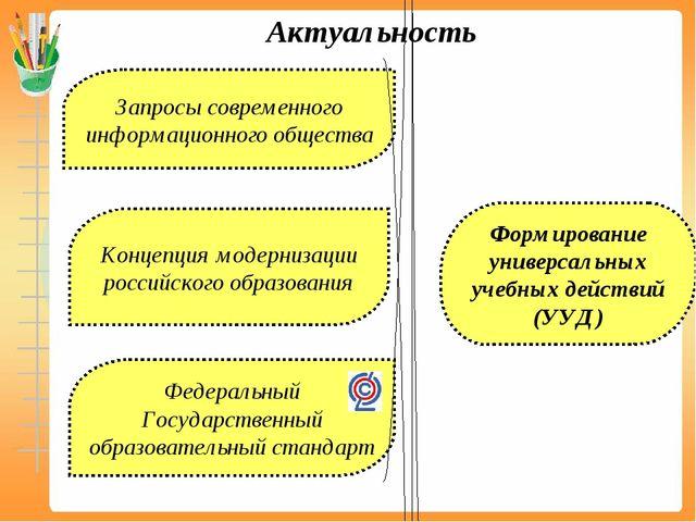 Актуальность Запросы современного информационного общества Федеральный Госуда...