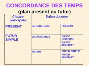 CONCORDANCE DES TEMPS (plan present ou futur) Clause principaleSubordonnée