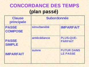 CONCORDANCE DES TEMPS (plan passé) Clause principaleSubordonnée  PASSE COMP