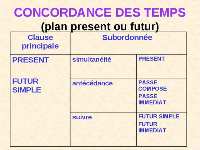 CONCORDANCE DES TEMPS (plan present ou futur) Clause principaleSubordonnée...