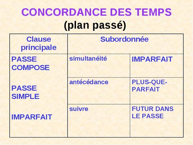 CONCORDANCE DES TEMPS (plan passé) Clause principaleSubordonnée  PASSE COMP...