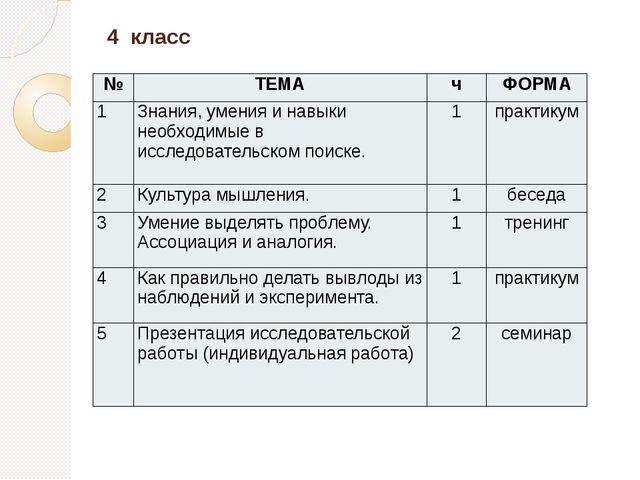 4 класс № ТЕМА ч ФОРМА 1 Знания, умения и навыки необходимые в исследовательс...