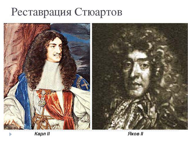 Реставрация Стюартов Карл II Яков II