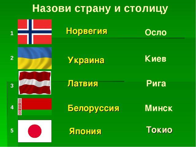 Назови страну и столицу 1 2 3 4 5 Норвегия Украина Латвия Белоруссия Япония О...