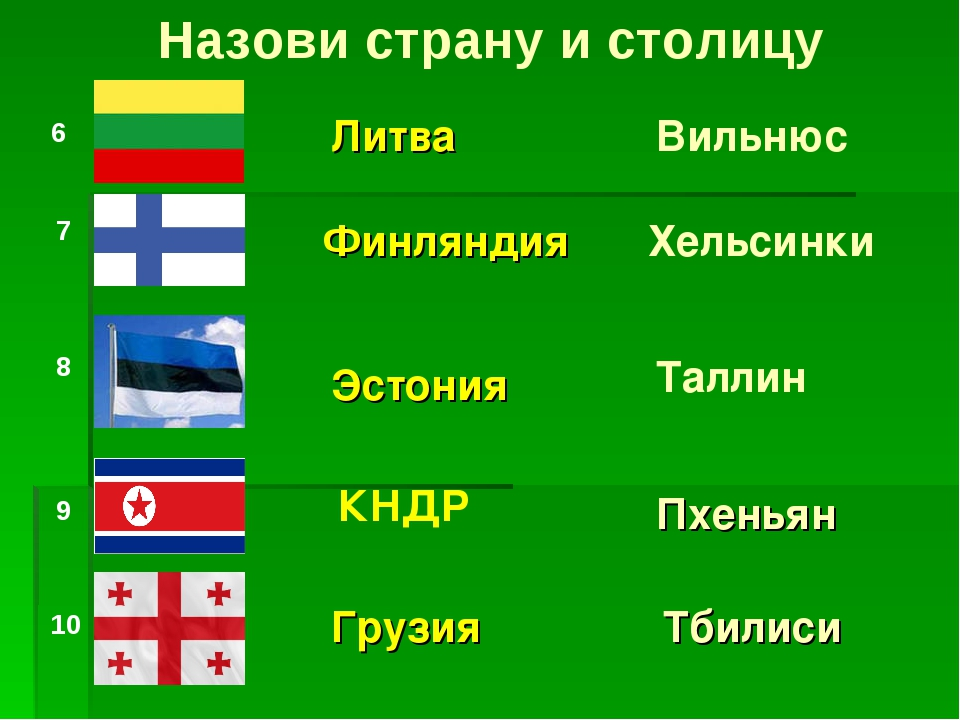 Назови страну и столицу 6 7 8 9 10 Литва Финляндия Эстония КНДР Грузия Вильню...