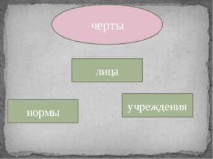 черты лица нормы учреждения