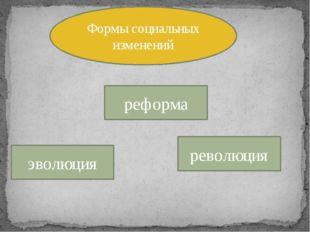 Формы социальных изменений реформа эволюция революция