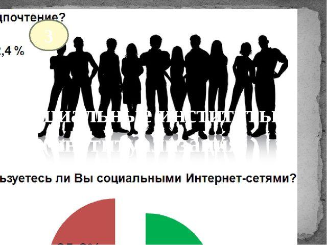 Социальные институты (институализация) 3