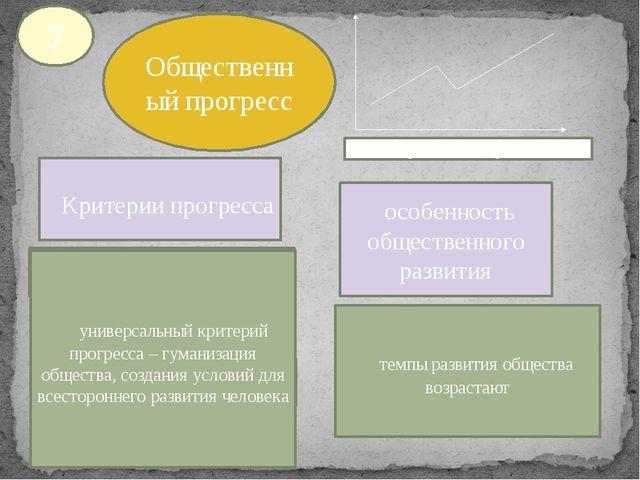 Общественный прогресс Критерии прогресса особенность общественного развития р...