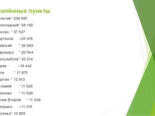 Населённые пункты Нальчик↗238 987 Прохладный↗58 182 Баксан↗37 527 Нарткала